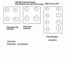 2000 F150 5 4 Engine Cylinder Diagram