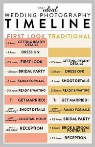 Ideal wedding timeline stephanie dee photography for Wedding photography timeline