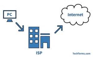ISP Internet Service Provider Definition