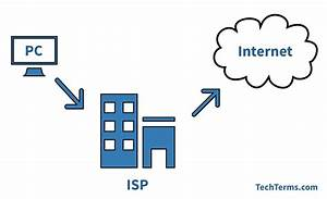 Isp  Internet Service Provider  Definition