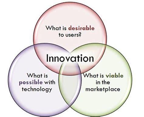 cuisine innovation embrace a food innovation mindset the kitchen coop