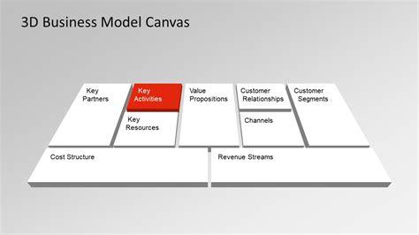 business model canvas powerpoint templates slidemodel