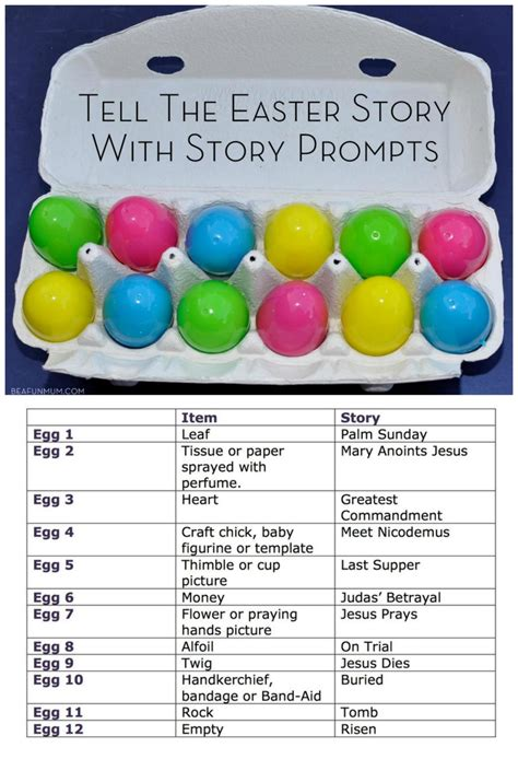 tell the easter story through story prompts be a 259 | Easter Story