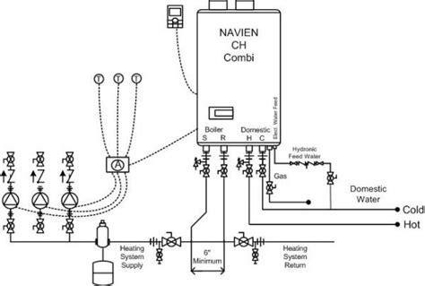 Navien Tankless Combi Boiler Doityourself Community