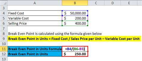 break  analysis formula calculator excel template