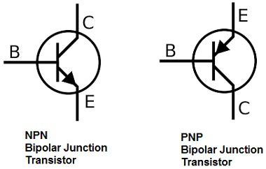 Bipolar Junction Transistor Pnp Bjt Hbt Jfet Npn