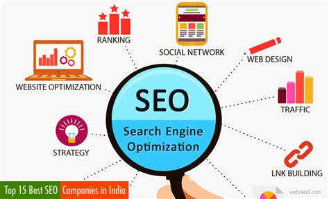Seo Of A Company by Top 15 Best Seo Services And Seo Company List In India