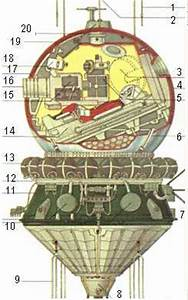 Instrument Panels and Hand Controls of Vostok and Mercury ...