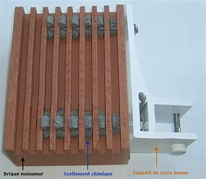 Poser Cheville Molly : quelques liens utiles ~ Premium-room.com Idées de Décoration