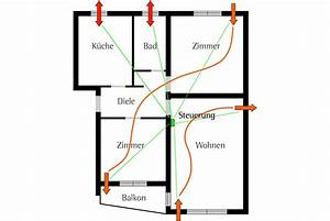Dezentrale Lüftung Test : so erf llt eine dezentrale l ftung die enev und sorgt f r mehr komfort l ftung ~ A.2002-acura-tl-radio.info Haus und Dekorationen