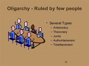 Related Keywords & Suggestions for oligarchy government