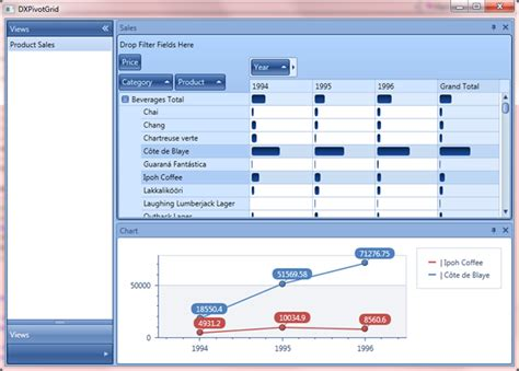 wpf datagrid template wpf pivot grid and cell templates v2010 vol 1 the one with