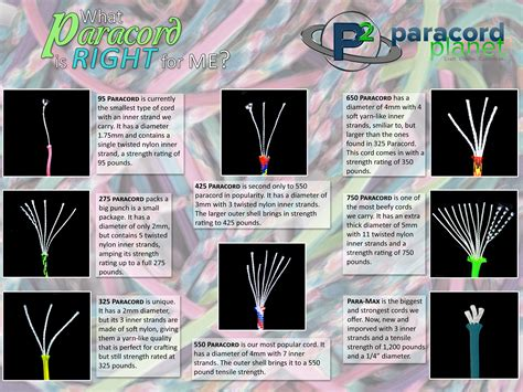 The Right For Me by What Paracord Is Right For Me Paracord Planet