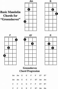 Greensleeves Chords