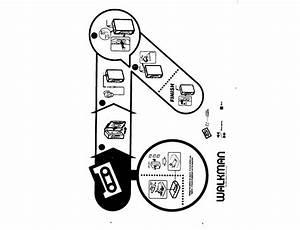 Sony Wm-a12