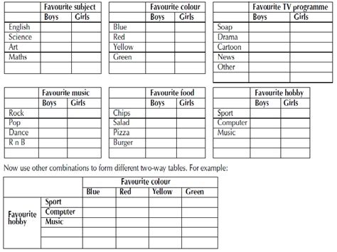 Two Way Tables Worksheets Worksheets For All  Download And Share Worksheets  Free On