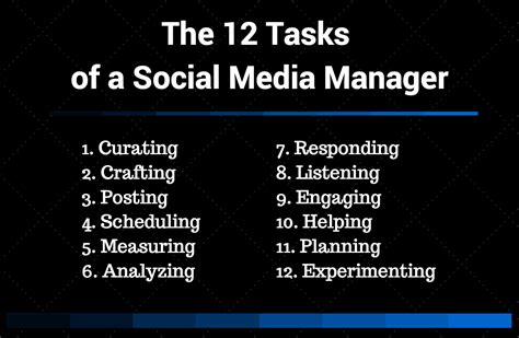 The Life Of A Social Media Manager How To Spend Time On. How Much Is Insurance On A Bmw. Music Colleges In The Us App Development Firm. Does Hair Transplant Hurt Craigs List Detroit. Cheapest Brochure Printing Audi Allentown Pa. What Does A Public Adjuster Do. Oracle Hyperion Products Edinburgh Rental Car. Comfort Dental Louisville Ky. Roofing Contractor St Paul Mn