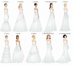 Deciding the dress for the bride blog of honor for Different wedding dress styles