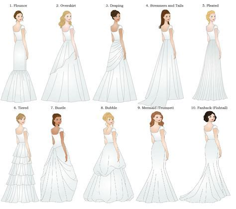 Wedding Dress Style Names With Pictures   Mother Of The