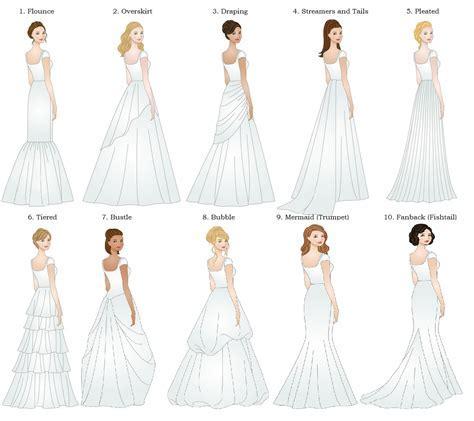 Deciding the Dress: For the Bride   Blog of Honor