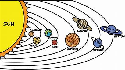 Solar System Drawing Planet Planets Draw Mars