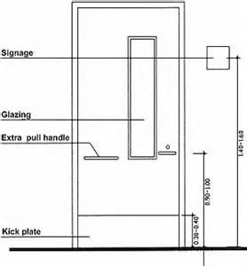 charming standard height for door handle