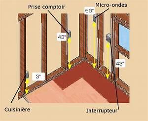 Norme Installation Prise Electrique Cuisine : hauteur interrupteur norme quebec van et nina ~ Melissatoandfro.com Idées de Décoration