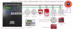 Manual Call Point Sell With Smoke Detector Alarm Bell And