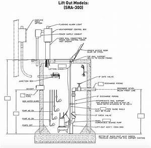 Myer Submersible Pump Wiring Diagram