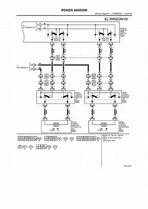 199nissan Truck Pathfinder Service Repair Set Service And The Wiring Diagrams 7860 Aivecchisaporilanciano It