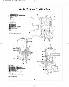 Getting To Know Your Band Saw