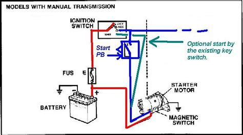 7 best photos of push button starter switch wiring diagram 97 chevy push button start wiring