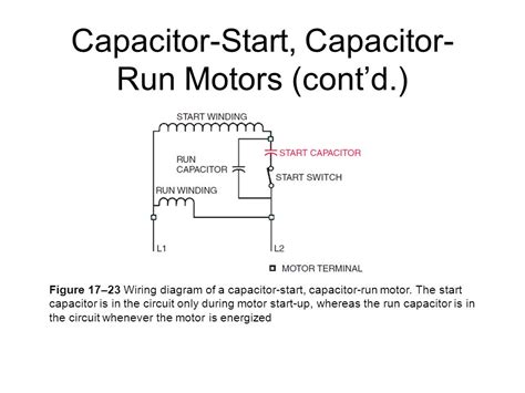Capacitor Start Run Motor Diagram Impremedia