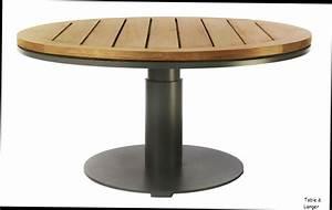 Table Ronde Ikea Avec Rallonge 1 Salon De Jardin Table