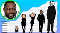 How Tall Is Idris Elba? - Height Comparison! - YouTube