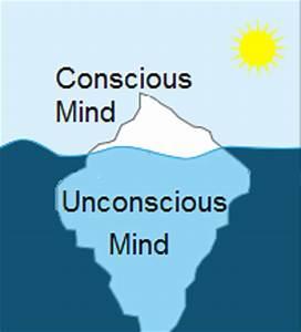 Unconscious Mind: Definition, Lesson & Quiz | Study.com