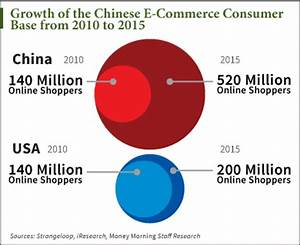 All the Alibaba (NYSE: BABA) Stock Information Investors ...