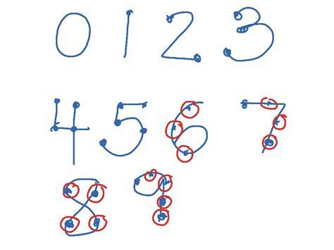worksheet touch math addition worksheets grass fedjp