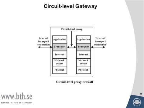 lecture  firewalls