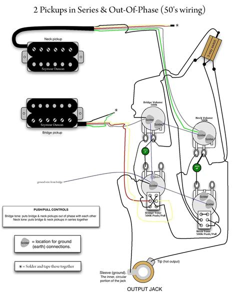 Telecaster Wiring Diagram Moreover Stewmac Diagrams