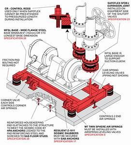 End Suction Pump - Wfsl