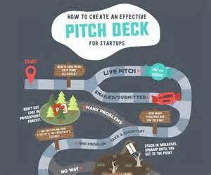 best tech startup pitch decks how to create an effective app startup pitch deck app