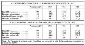 Tarif Horaire Garagiste : inflation tat et opinion en france de 1944 1952 chapitre vii la politique des prix de ~ Accommodationitalianriviera.info Avis de Voitures