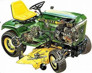 20 Interesting Facts About John Deere Diesel Engines