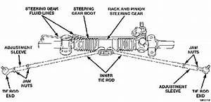 1996 Dodge Intrepid Rack And Pinion Steering Rack Bushings