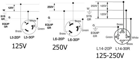 L14 20 3 Wire 240 Wiring Diagram by Wiring Diagram For 220 Volt Generator