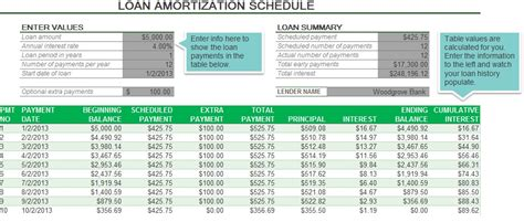 loan amortization calculator loan amortization schedule calculator template sample