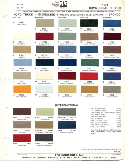 ford paint chart uk