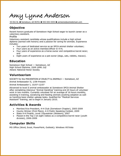 Fresh Gallery Of Grad School Resume Template  Business. Personal Finance Budget Project Template. Small Business Cash Flow Statement Template. International Conference Certificate Templates. Templates For Recipe Cards Template. Interview Questions For Tellers Template. Reference Page Apa Style Template. Wedding Slideshow Powerpoint Template. Hospital Marketing Plan Template