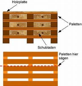 Kommode Aus Paletten : kommode selber bauen ideen und anleitung ~ Watch28wear.com Haus und Dekorationen